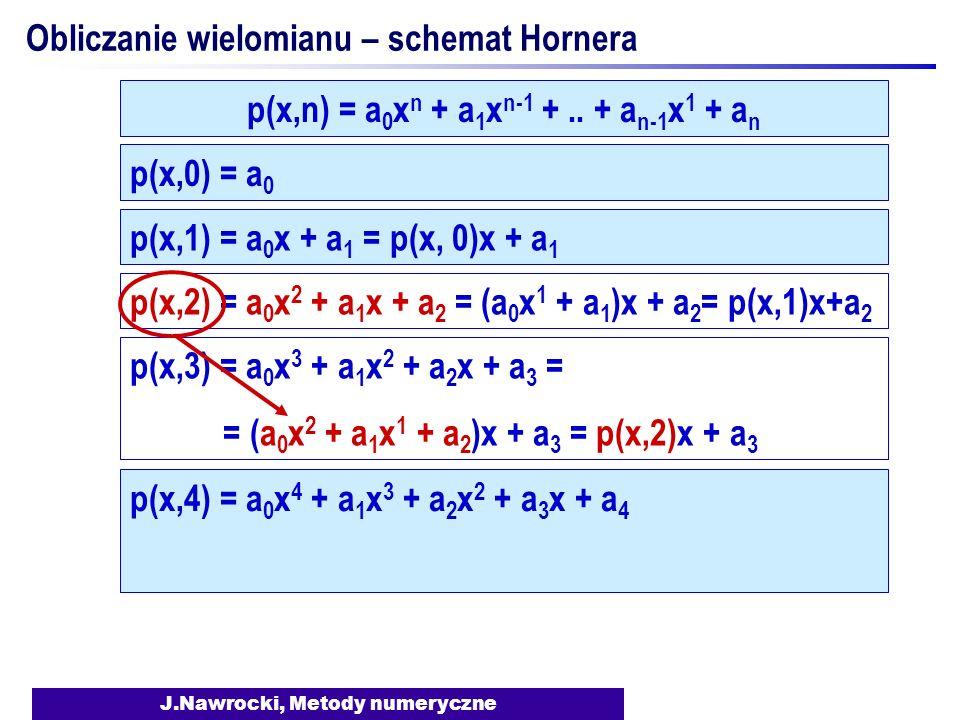 J.Nawrocki, Metody numeryczne Obliczanie wielomianu – schemat Hornera p(x,0) = a 0 p(x,1) = a 0 x + a 1 = p(x, 0)x + a 1 p(x,2) = a 0 x 2 + a 1 x + a 2 = (a 0 x 1 + a 1 )x + a 2 = p(x,1)x+a 2 p(x,3) = a 0 x 3 + a 1 x 2 + a 2 x + a 3 = = (a 0 x 2 + a 1 x 1 + a 2 )x + a 3 = p(x,2)x + a 3 p(x,4) = a 0 x 4 + a 1 x 3 + a 2 x 2 + a 3 x + a 4 p(x,n) = a 0 x n + a 1 x n-1 +..