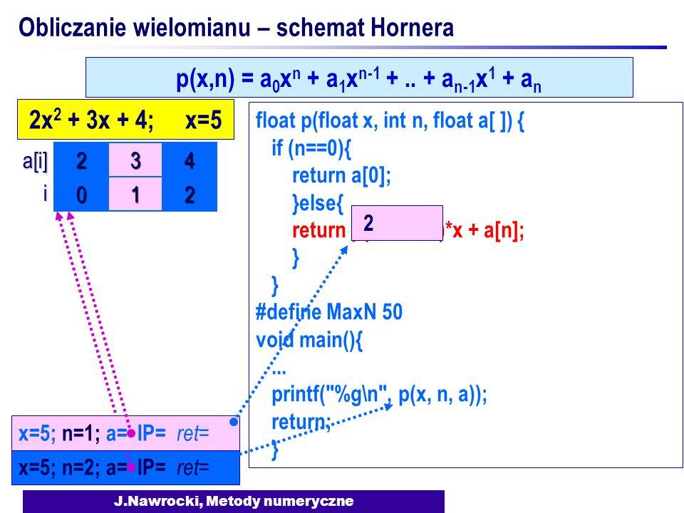 J.Nawrocki, Metody numeryczne Obliczanie wielomianu – schemat Hornera p(x,n) = a 0 x n + a 1 x n-1 +..