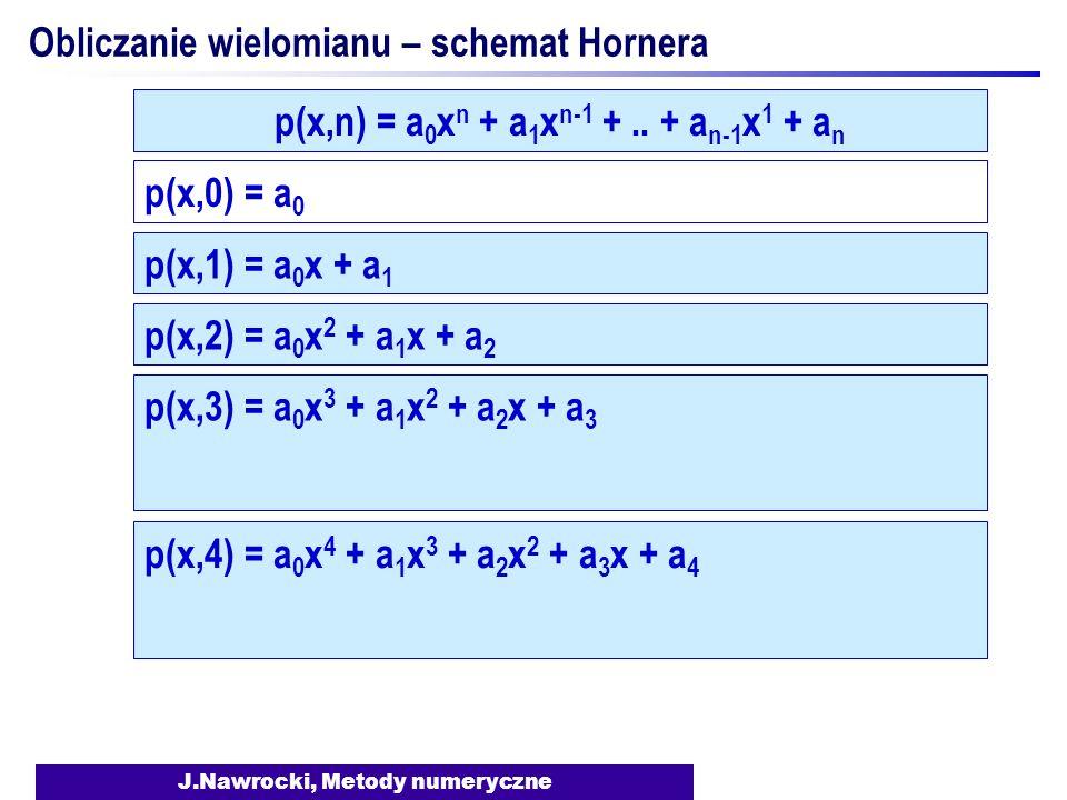 J.Nawrocki, Metody numeryczne Obliczanie wielomianu – schemat Hornera p(x,0) = a 0 p(x,1) = a 0 x + a 1 p(x,2) = a 0 x 2 + a 1 x + a 2 p(x,n) = a 0 x n + a 1 x n-1 +..
