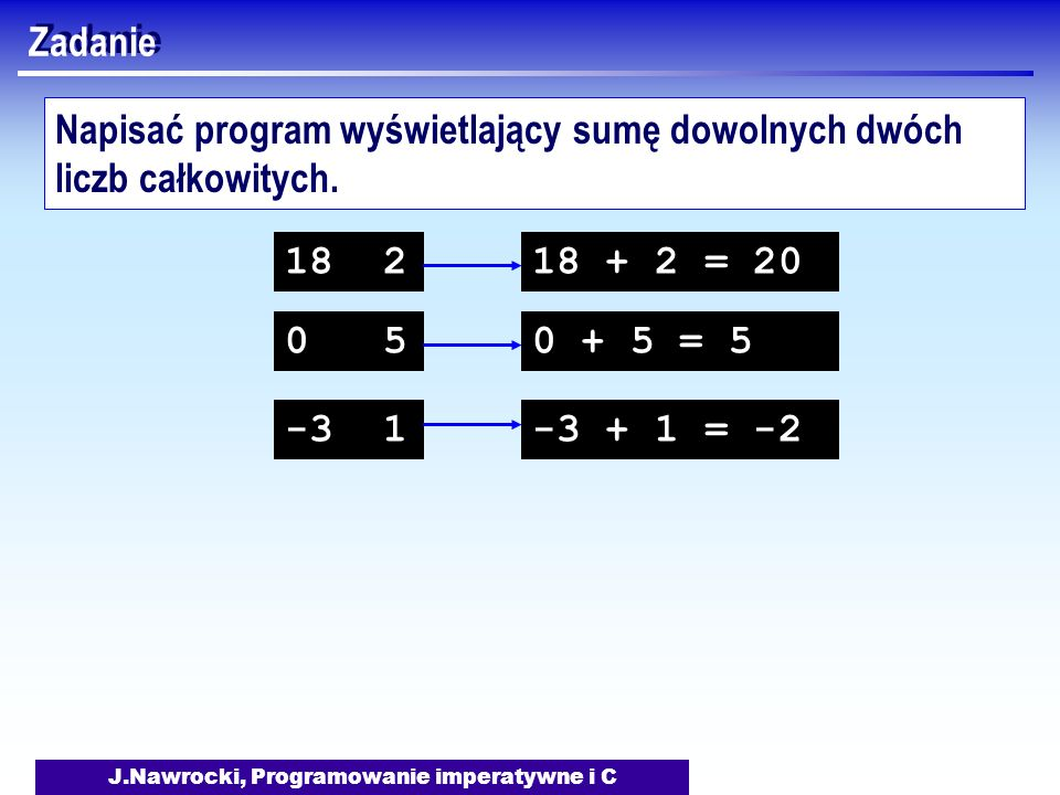 J.Nawrocki, Programowanie imperatywne i C Zadanie Napisać program wyświetlający sumę dowolnych dwóch liczb całkowitych. 18 2 0 5 -3 1 18 + 2 = 20 0 +