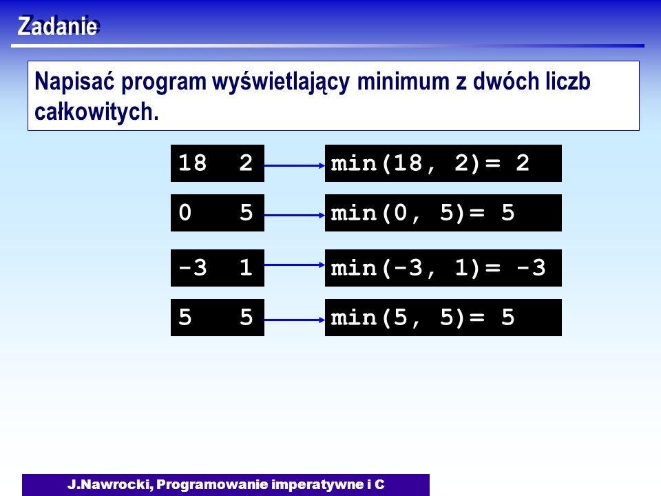 J.Nawrocki, Programowanie imperatywne i C Zadanie Napisać program wyświetlający minimum z dwóch liczb całkowitych. 18 2 0 5 -3 1 min(18, 2)= 2 min(0,