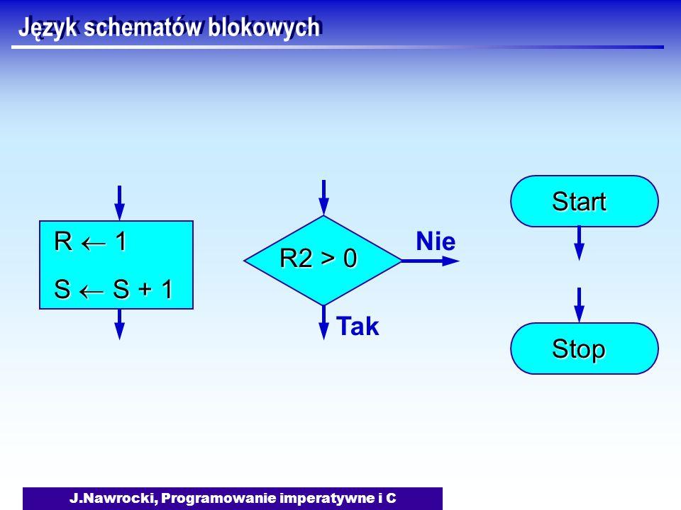 J.Nawrocki, Programowanie imperatywne i C Język schematów blokowych R 1 R 1 S S + 1 S S + 1 R2 > 0 Tak Nie Start Stop