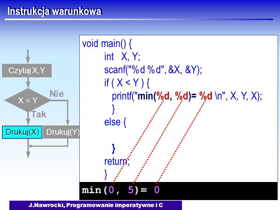 J.Nawrocki, Programowanie imperatywne i C Instrukcja warunkowa Czytaj X,Y X < Y Tak Drukuj(X) Nie Drukuj(Y) void main() { int X, Y; scanf( %d %d , &X, &Y); if ( X < Y ) { printf( min(%d, %d)= %d \n , X, Y, X); } else { } return; } min(0, 5)= 0