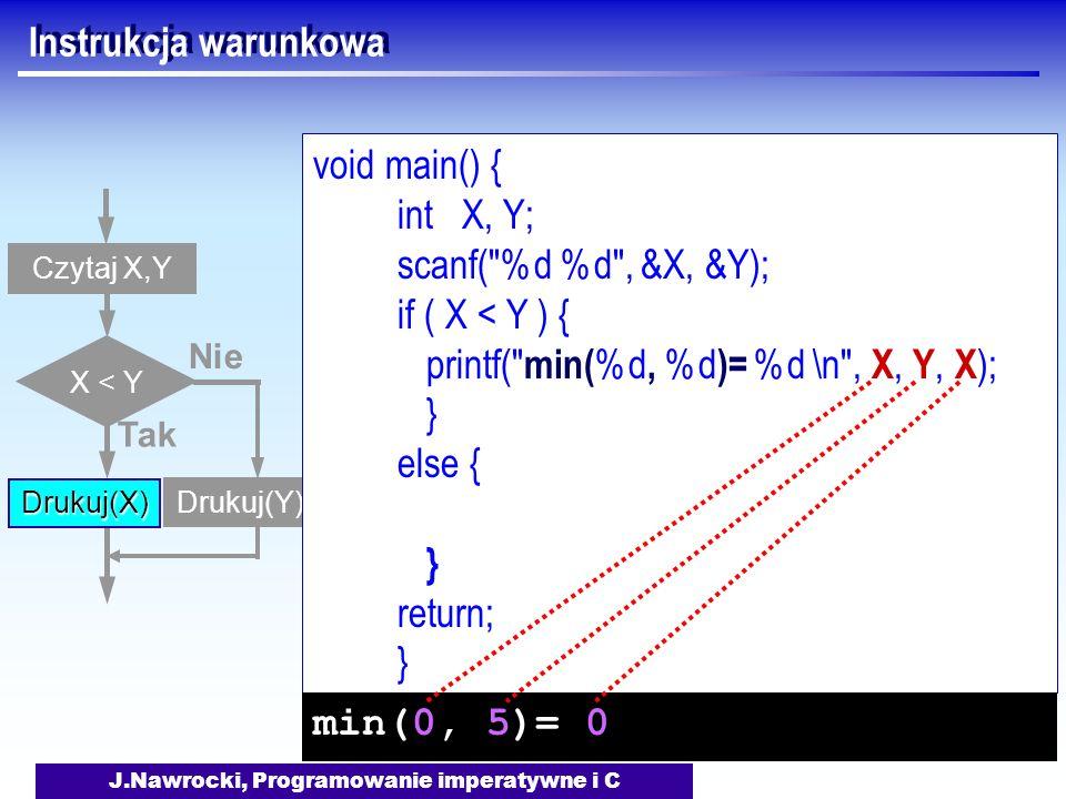 J.Nawrocki, Programowanie imperatywne i C Instrukcja warunkowa Czytaj X,Y X < Y Tak Drukuj(X) Nie Drukuj(Y) void main() { int X, Y; scanf( %d %d , &X, &Y); if ( X < Y ) { printf( min( %d, %d )= %d \n , X, Y, X ); } else { } return; } min(0, 5)= 0