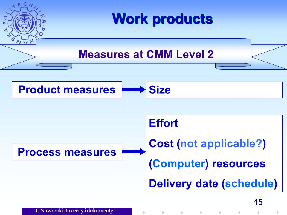 J. Nawrocki, Procesy i dokumenty 15 Work products Product measures Process measures SizeEffort Cost (not applicable?) (Computer) resources Delivery da