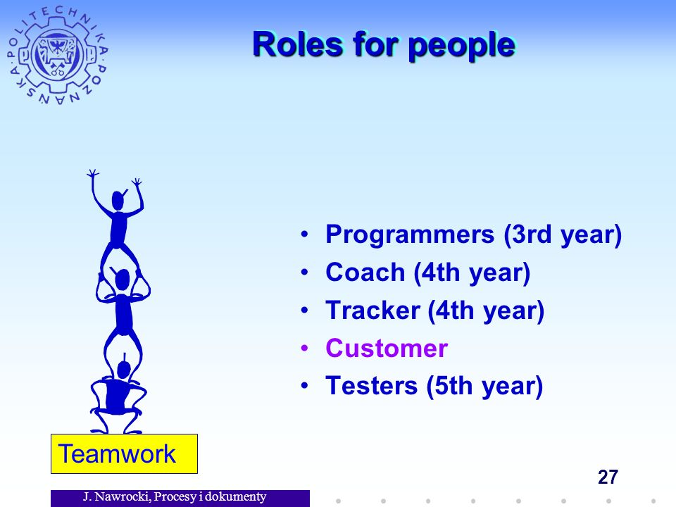 J. Nawrocki, Procesy i dokumenty 27 Roles for people Programmers (3rd year) Coach (4th year) Tracker (4th year) Customer Testers (5th year) Teamwork