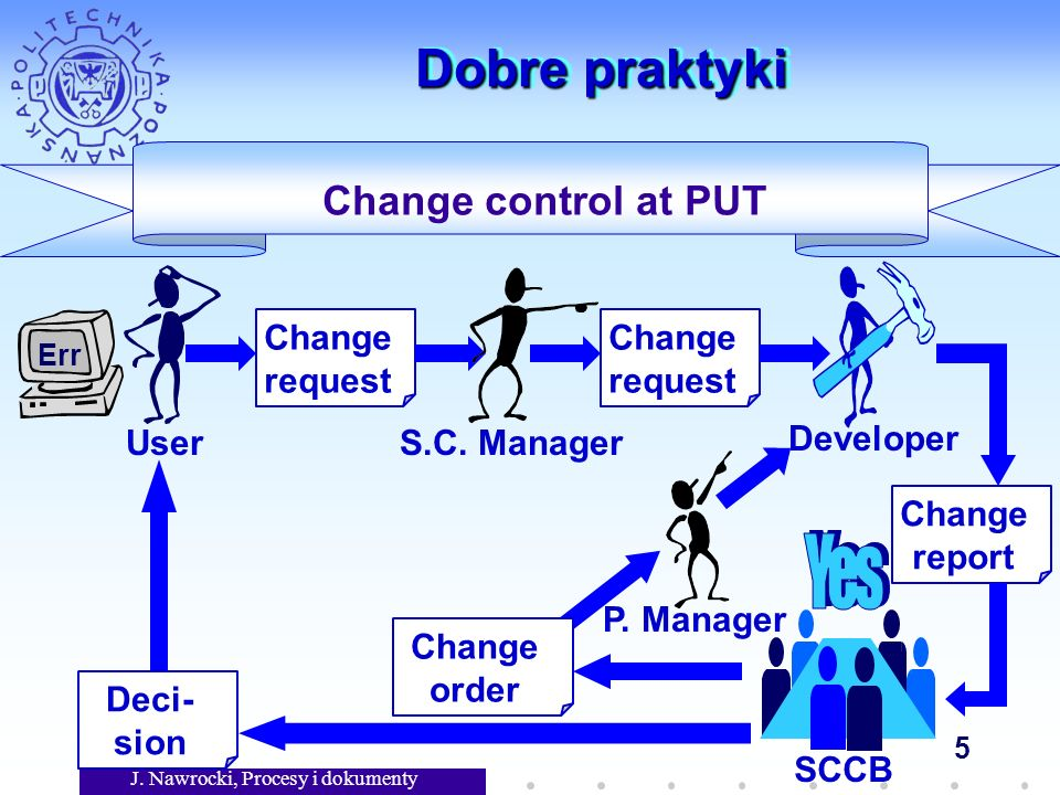 J.Nawrocki, Procesy i dokumenty 5 Dobre praktyki Change control at PUT Change request Err UserS.C.