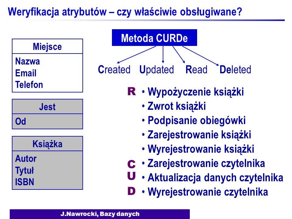 J.Nawrocki, Bazy danych Weryfikacja atrybutów – czy właściwie obsługiwane.