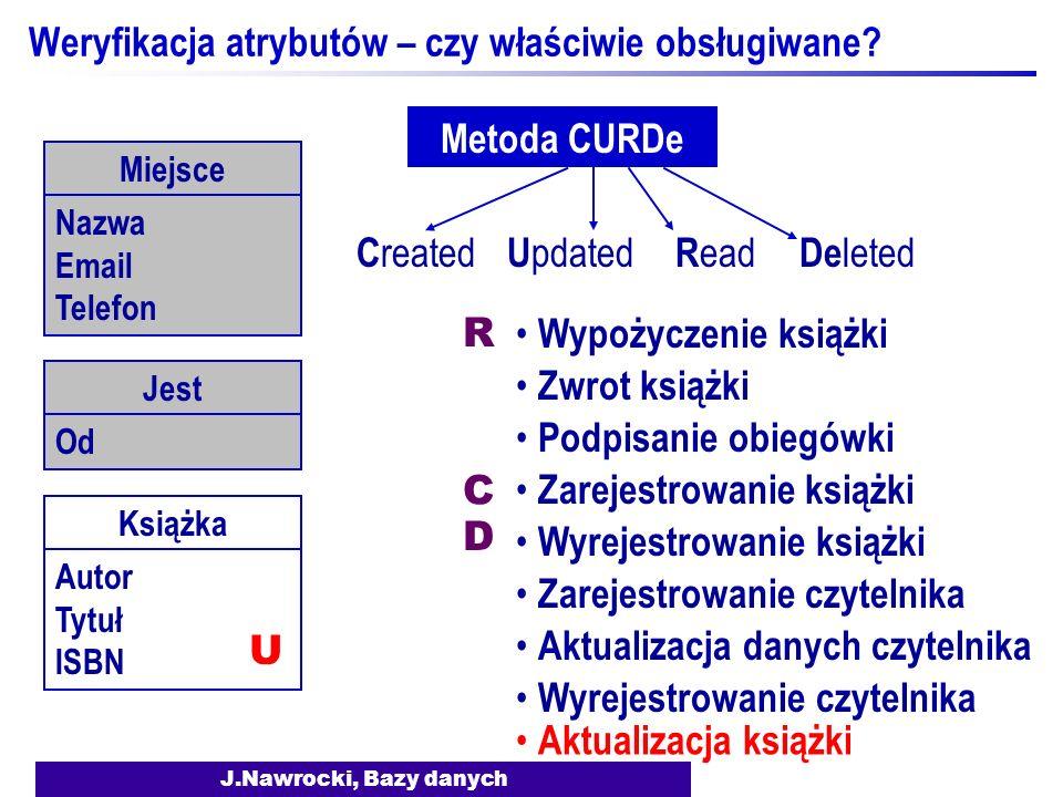J.Nawrocki, Bazy danych Weryfikacja atrybutów – czy właściwie obsługiwane? Metoda CURDe C reated U pdated R ead De leted Jest Od Miejsce Nazwa Email T