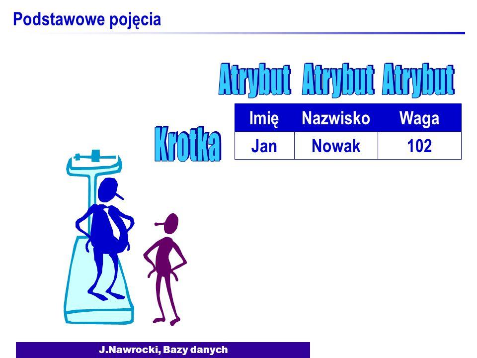 J.Nawrocki, Bazy danych Podstawowe pojęcia Waga 102 NazwiskoImię Nowak Jan