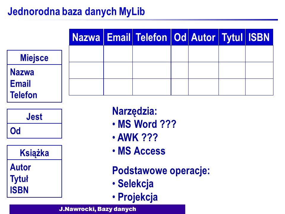 J.Nawrocki, Bazy danych Jednorodna baza danych MyLib NazwaEmailTelefon Jest Od Miejsce Nazwa Email Telefon Książka Autor Tytuł ISBN OdAutorTytulISBN Narzędzia: MS Word ??.