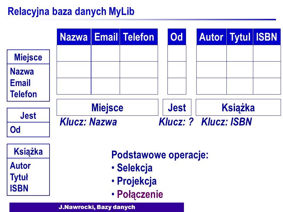 J.Nawrocki, Bazy danych Relacyjna baza danych MyLib NazwaEmailTelefon Jest Od Miejsce Nazwa Email Telefon Książka Autor Tytuł ISBN OdAutorTytulISBN Po