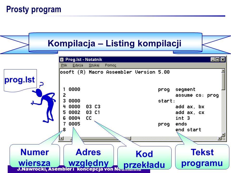 J.Nawrocki, Asembler i koncepcja von Neumanna Prosty program Kompilacja – Listing kompilacji Numer wiersza Tekst programu Kod przekładu Adres względny prog.lst