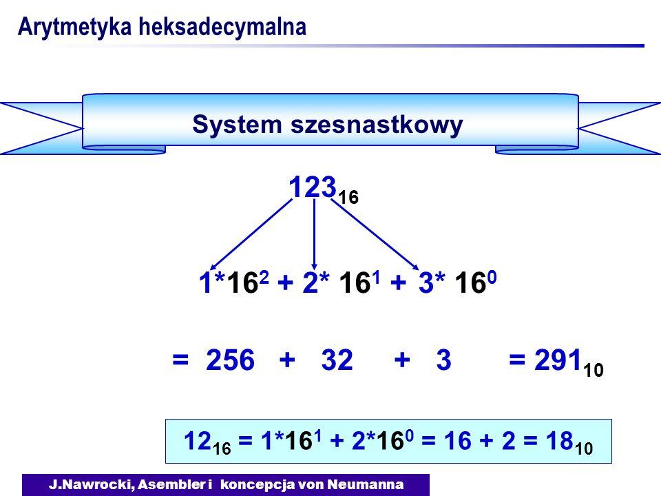 J.Nawrocki, Asembler i koncepcja von Neumanna Arytmetyka heksadecymalna System szesnastkowy 123 16 = 256 + 32 + 3 = 291 10 3* 16 0 2* 16 1 +1*16 2 + 1