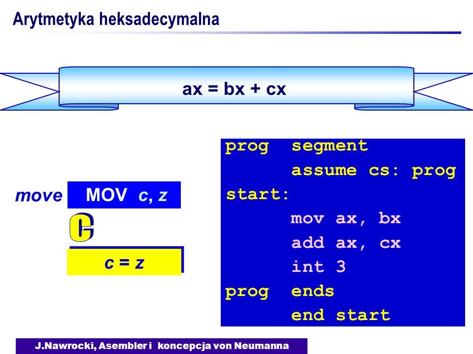 J.Nawrocki, Asembler i koncepcja von Neumanna ax = bx + cx Arytmetyka heksadecymalna c = z MOV c, z move prog segment assume cs: prog start: mov ax, b