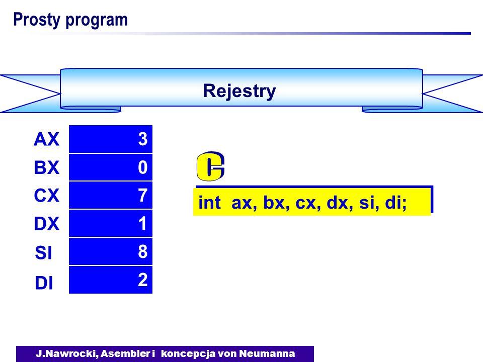 J.Nawrocki, Asembler i koncepcja von Neumanna Prosty program Rejestry int ax, bx, cx, dx, si, di; AX 3 BX 0 CX 7 DX 1 SI 8 DI 2