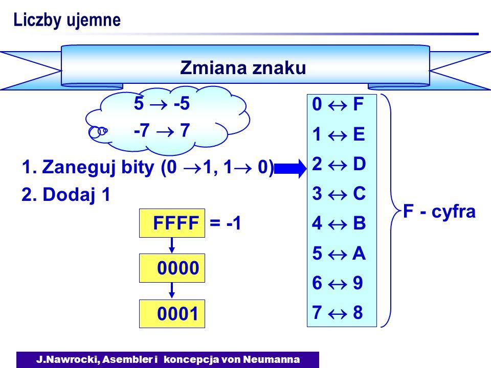 J.Nawrocki, Asembler i koncepcja von Neumanna Zmiana znaku Liczby ujemne 1. Zaneguj bity (0 1, 1 0) 2. Dodaj 1 0 F 1 E 2 D 3 C 4 B 5 A 6 9 7 8 FFFF =