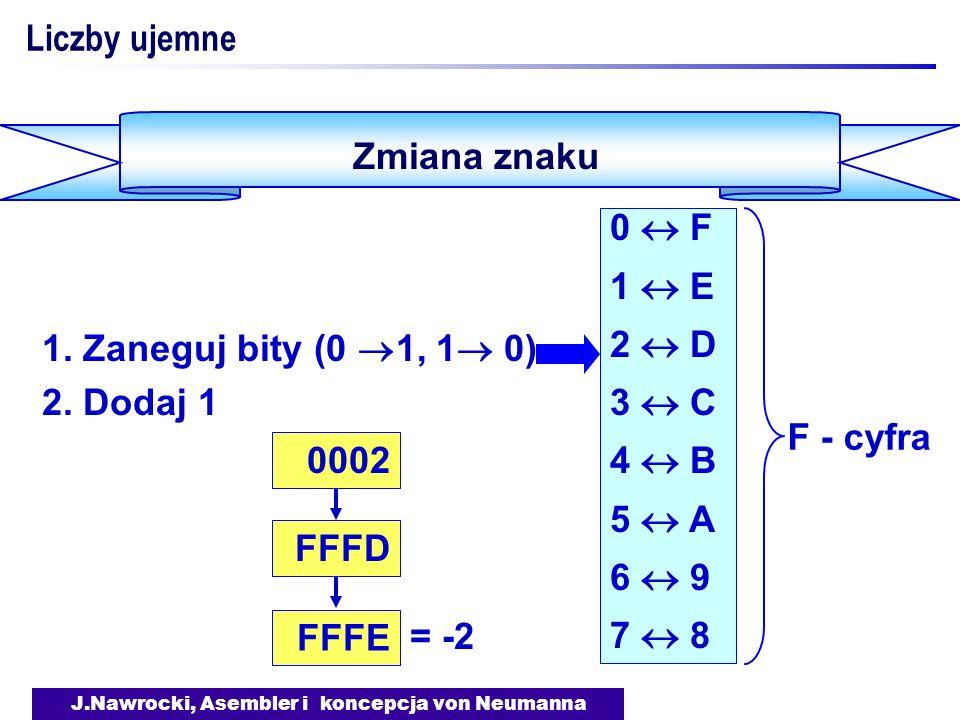 J.Nawrocki, Asembler i koncepcja von Neumanna Zmiana znaku Liczby ujemne 1. Zaneguj bity (0 1, 1 0) 2. Dodaj 1 0 F 1 E 2 D 3 C 4 B 5 A 6 9 7 8 0002 =