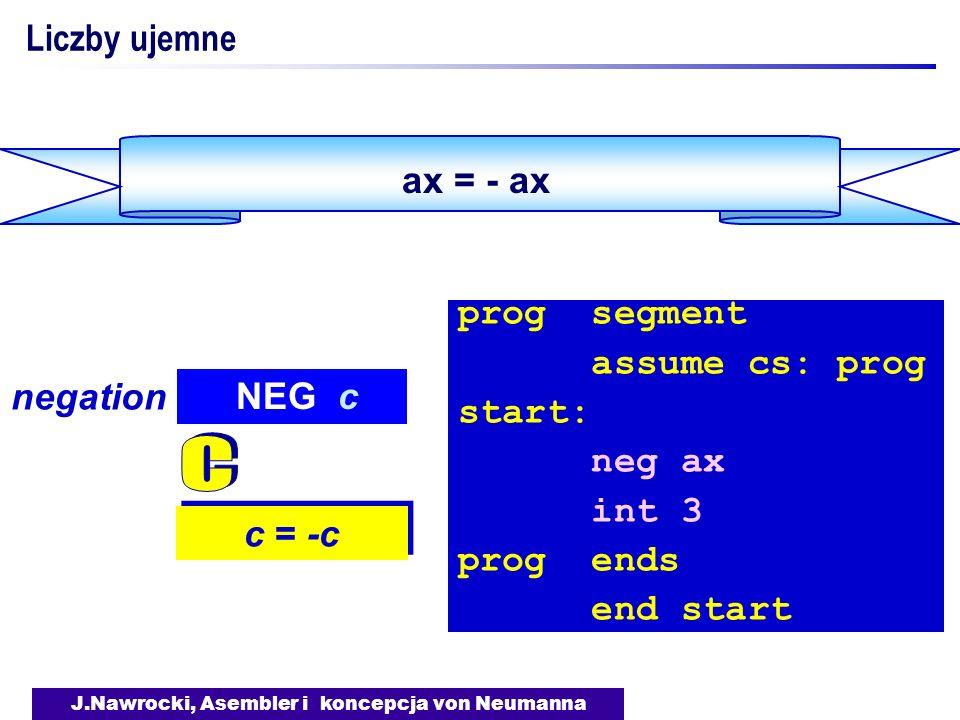 J.Nawrocki, Asembler i koncepcja von Neumanna ax = - ax Liczby ujemne c = -c NEG c negation prog segment assume cs: prog start: neg ax int 3 prog ends end start