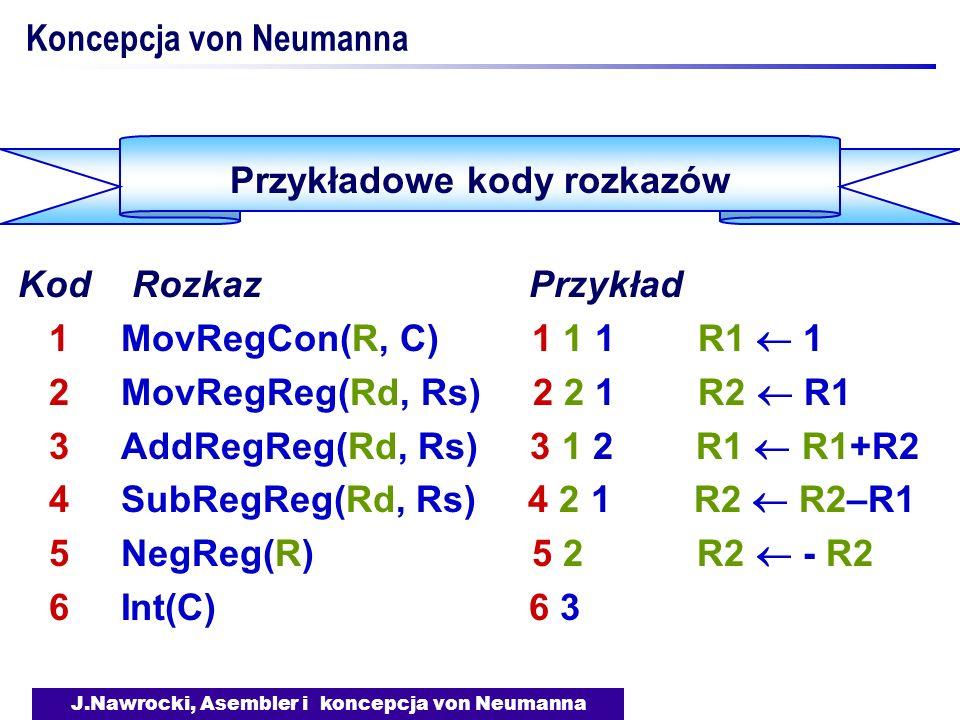 J.Nawrocki, Asembler i koncepcja von Neumanna Koncepcja von Neumanna Kod Rozkaz Przykład 1 MovRegCon(R, C) 1 1 1 R1 1 2 MovRegReg(Rd, Rs) 2 2 1 R2 R1 3 AddRegReg(Rd, Rs) 3 1 2 R1 R1+R2 4 SubRegReg(Rd, Rs) 4 2 1 R2 R2–R1 5 NegReg(R) 5 2 R2 - R2 6 Int(C) 6 3 Przykładowe kody rozkazów