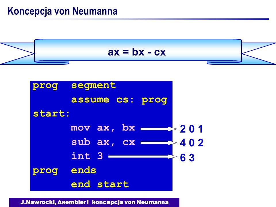 J.Nawrocki, Asembler i koncepcja von Neumanna ax = bx - cx Koncepcja von Neumanna prog segment assume cs: prog start: mov ax, bx sub ax, cx int 3 prog