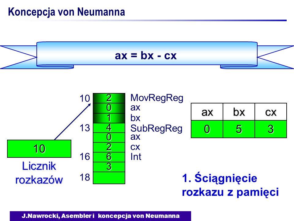 J.Nawrocki, Asembler i koncepcja von Neumanna Koncepcja von Neumanna2 0 1 MovRegReg ax bx 10 4 0 2 13 6 SubRegReg 3 16Int 18 axbx 10 Licznik rozkazów 50 ax cx cx 3 ax = bx - cx 1.