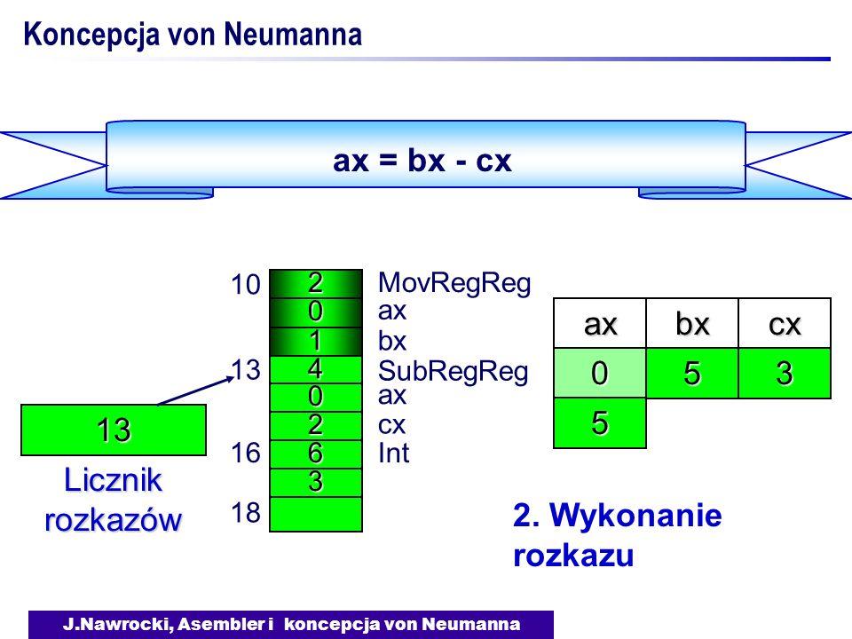 J.Nawrocki, Asembler i koncepcja von Neumanna Koncepcja von Neumanna2 0 1 MovRegReg ax bx 10 4 0 2 13 6 SubRegReg 3 16Int 18 axbx 13 Licznik rozkazów 50 ax cx cx 3 ax = bx - cx 5 2.