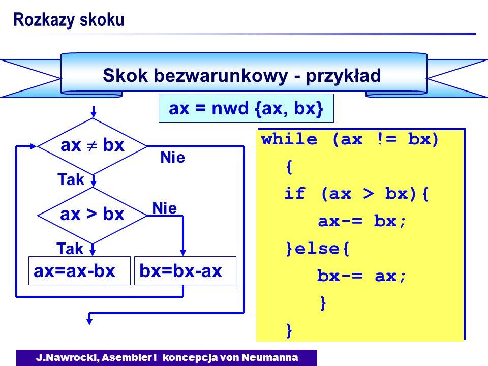 J.Nawrocki, Asembler i koncepcja von Neumanna Skok bezwarunkowy - przykład Rozkazy skoku ax = nwd {ax, bx} ax bx ax > bx ax=ax-bxbx=bx-ax Tak Nie whil