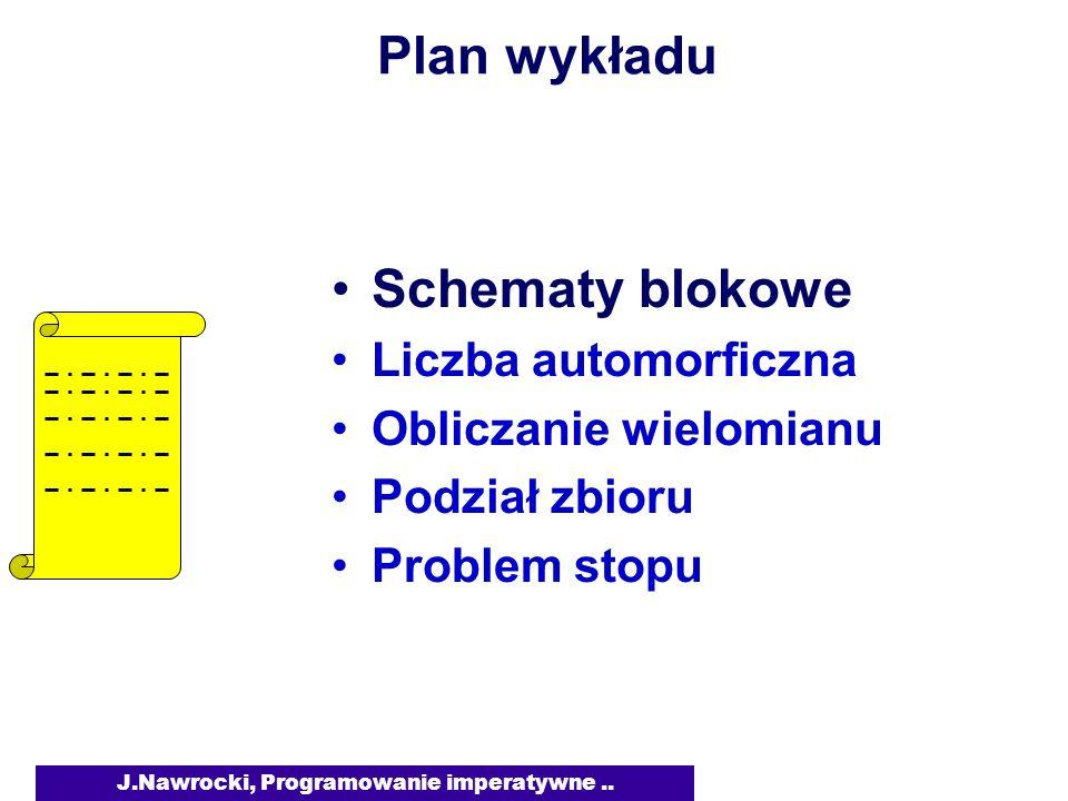 J.Nawrocki, Programowanie imperatywne..Problem stopu Dany jest podprogram X.