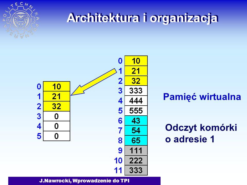 J.Nawrocki, Wprowadzenie do TPI Architektura i organizacja Pamięć wirtualna Odczyt komórki o adresie 1