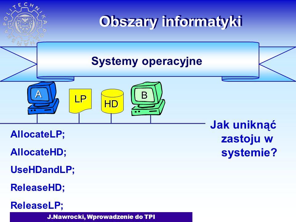 J.Nawrocki, Wprowadzenie do TPI Obszary informatyki Jak uniknąć zastoju w systemie.