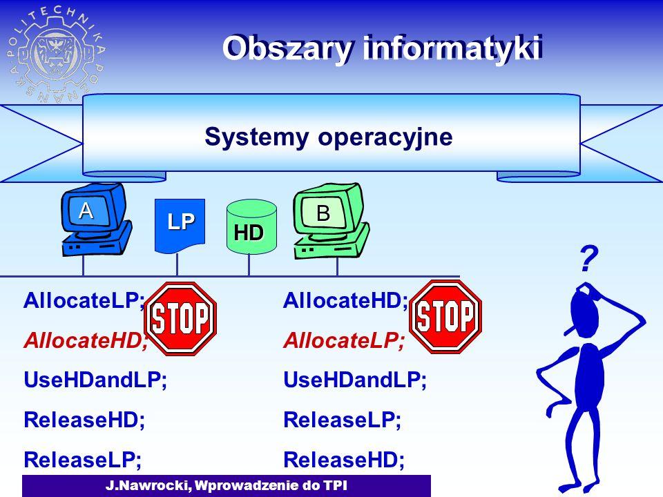 J.Nawrocki, Wprowadzenie do TPI Obszary informatyki AllocateLP; AllocateHD; UseHDandLP; ReleaseHD; ReleaseLP; AllocateHD; AllocateLP; UseHDandLP; ReleaseLP; ReleaseHD; Systemy operacyjne LP HD B A ?