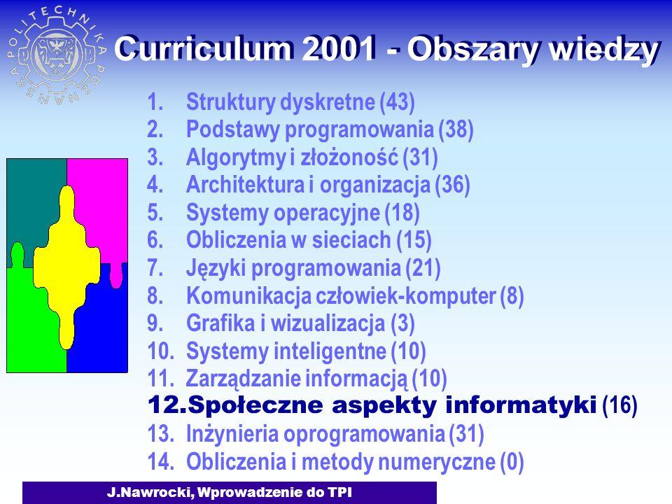 J.Nawrocki, Wprowadzenie do TPI Curriculum 2001 - Obszary wiedzy 1.Struktury dyskretne (43) 2.Podstawy programowania (38) 3.Algorytmy i złożoność (31) 4.Architektura i organizacja (36) 5.Systemy operacyjne (18) 6.Obliczenia w sieciach (15) 7.Języki programowania (21) 8.Komunikacja człowiek-komputer (8) 9.Grafika i wizualizacja (3) 10.Systemy inteligentne (10) 11.Zarządzanie informacją (10) 12.Społeczne aspekty informatyki (16) 13.Inżynieria oprogramowania (31) 14.Obliczenia i metody numeryczne (0)