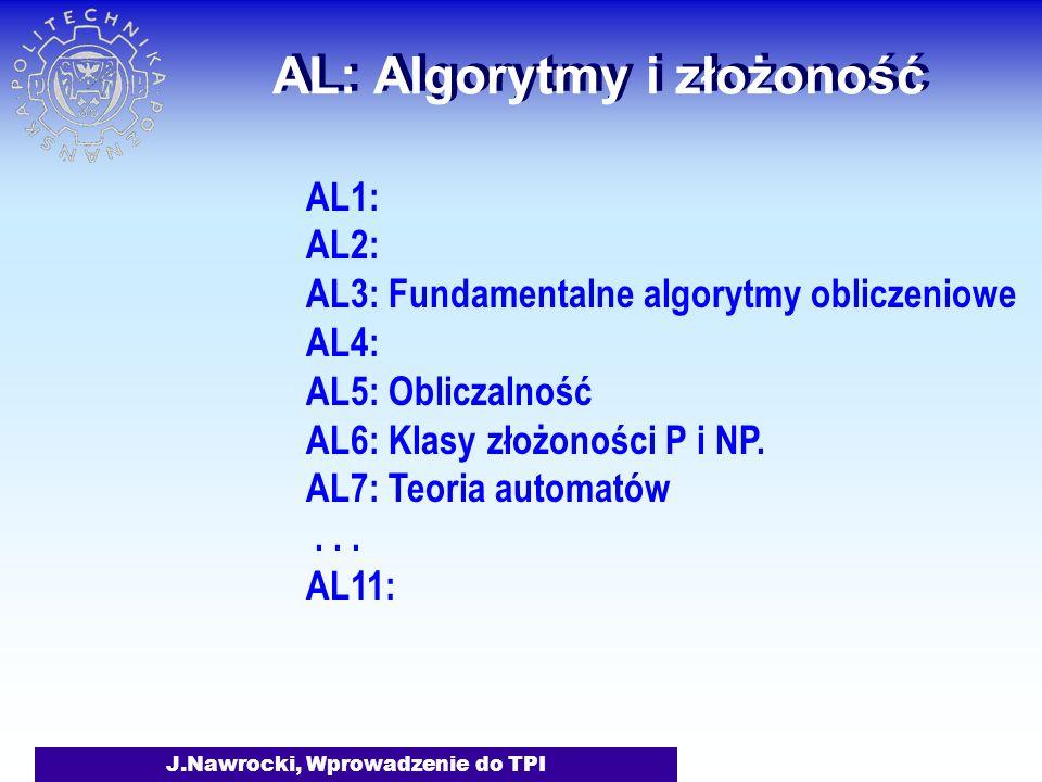 J.Nawrocki, Wprowadzenie do TPI AL: Algorytmy i złożoność AL1: AL2: AL3: Fundamentalne algorytmy obliczeniowe AL4: AL5: Obliczalność AL6: Klasy złożoności P i NP.