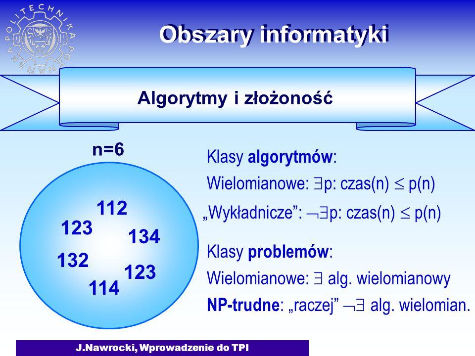J.Nawrocki, Wprowadzenie do TPI Obszary informatyki Algorytmy i złożoność Klasy algorytmów : Wielomianowe: p: czas(n) p(n) Wykładnicze: p: czas(n) p(n) Klasy problemów : Wielomianowe: alg.