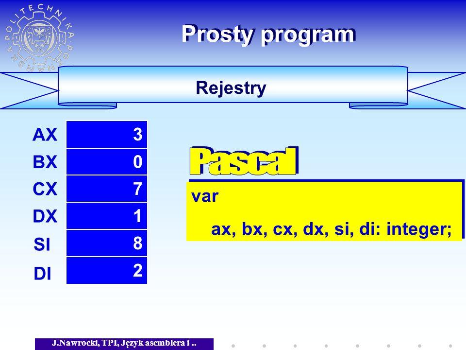 J.Nawrocki, TPI, Język asemblera i.. Prosty program Rejestry var ax, bx, cx, dx, si, di: integer; var ax, bx, cx, dx, si, di: integer; AX 3 BX 0 CX 7