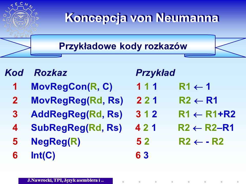 J.Nawrocki, TPI, Język asemblera i.. Koncepcja von Neumanna Kod Rozkaz Przykład 1 MovRegCon(R, C) 1 1 1 R1 1 2 MovRegReg(Rd, Rs) 2 2 1 R2 R1 3 AddRegR