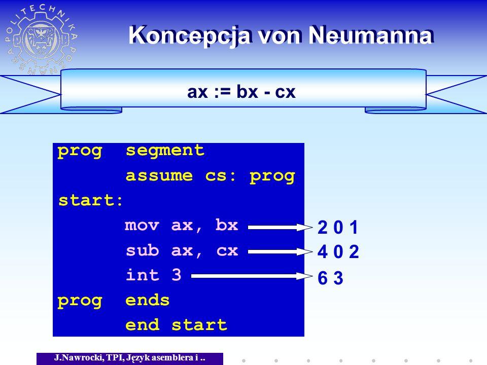 J.Nawrocki, TPI, Język asemblera i.. ax := bx - cx Koncepcja von Neumanna prog segment assume cs: prog start: mov ax, bx sub ax, cx int 3 prog ends en