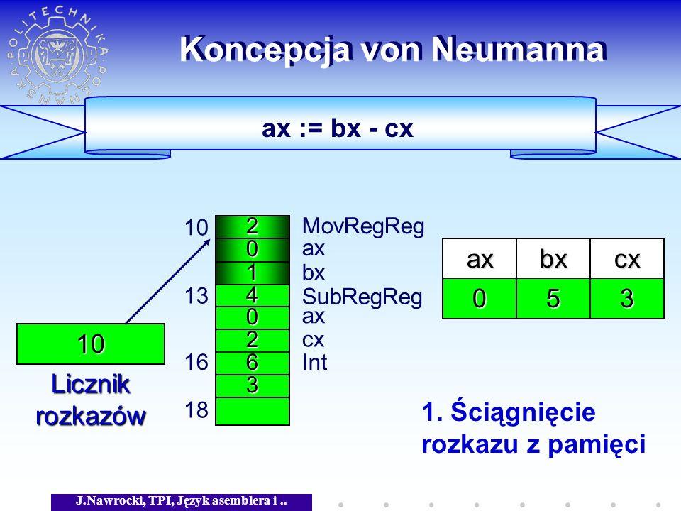 J.Nawrocki, TPI, Język asemblera i.. Koncepcja von Neumanna 2 0 1 MovRegReg ax bx 10 4 0 2 13 6 SubRegReg 3 16Int 18 axbx 10 Licznik rozkazów 50 ax cx