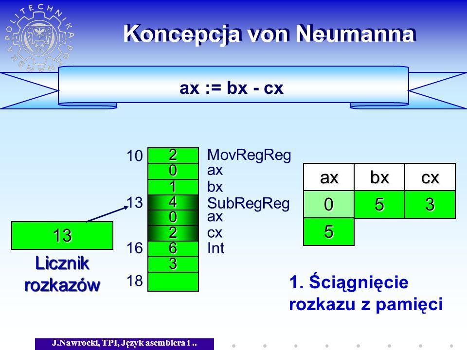J.Nawrocki, TPI, Język asemblera i.. Koncepcja von Neumanna 2 0 1 MovRegReg ax bx 10 4 0 2 13 6 SubRegReg 3 16Int 18 axbx 13 Licznik rozkazów 50 ax cx