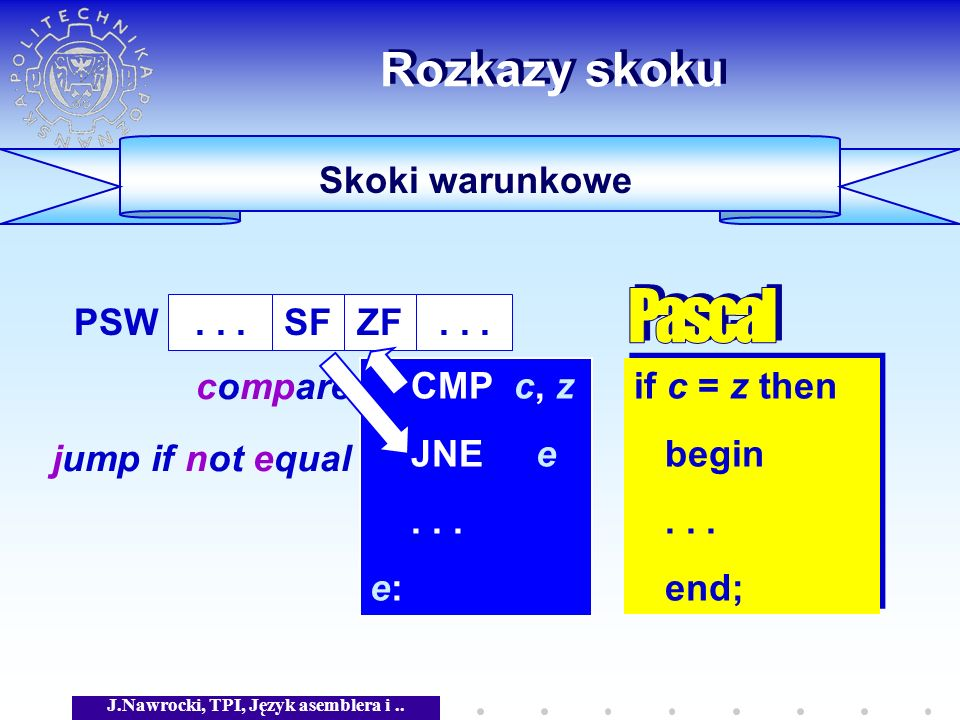 J.Nawrocki, TPI, Język asemblera i.. Skoki warunkowe Rozkazy skoku if c = z then begin... end; if c = z then begin... end; CMP c, z JNE e... e: compar