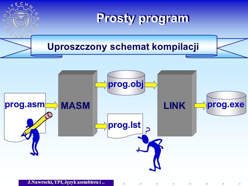 J.Nawrocki, TPI, Język asemblera i.. Prosty program Uproszczony schemat kompilacji MASMLINK prog.obj prog.exe prog.asmprog.lst