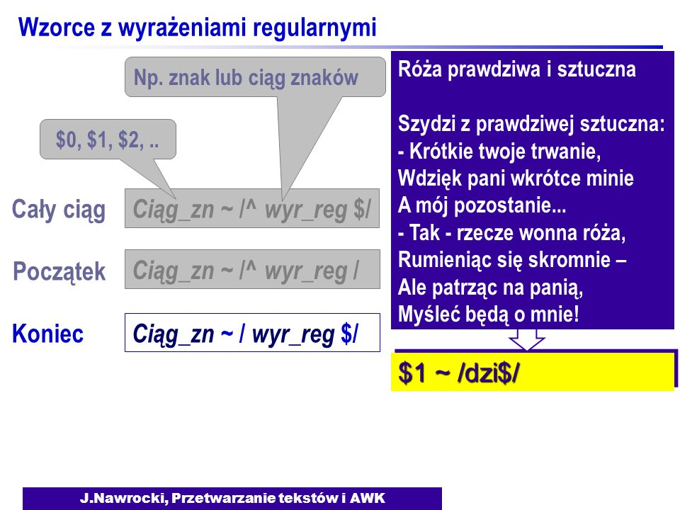 J.Nawrocki, Przetwarzanie tekstów i AWK Wzorce z wyrażeniami regularnymi Koniec Ciąg_zn ~ / wyr_reg $/ Róża prawdziwa i sztuczna Szydzi z prawdziwej s
