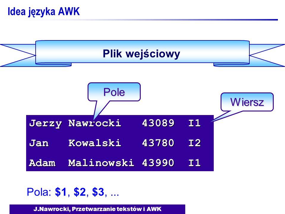 J.Nawrocki, Przetwarzanie tekstów i AWK Jerzy Adam 43089 I1 Adam Kowalski 43780 I2 Adam Malinowski 43990 I1 $4==I1 && $1==Adam { print $2, $1; } Wzorce złożone