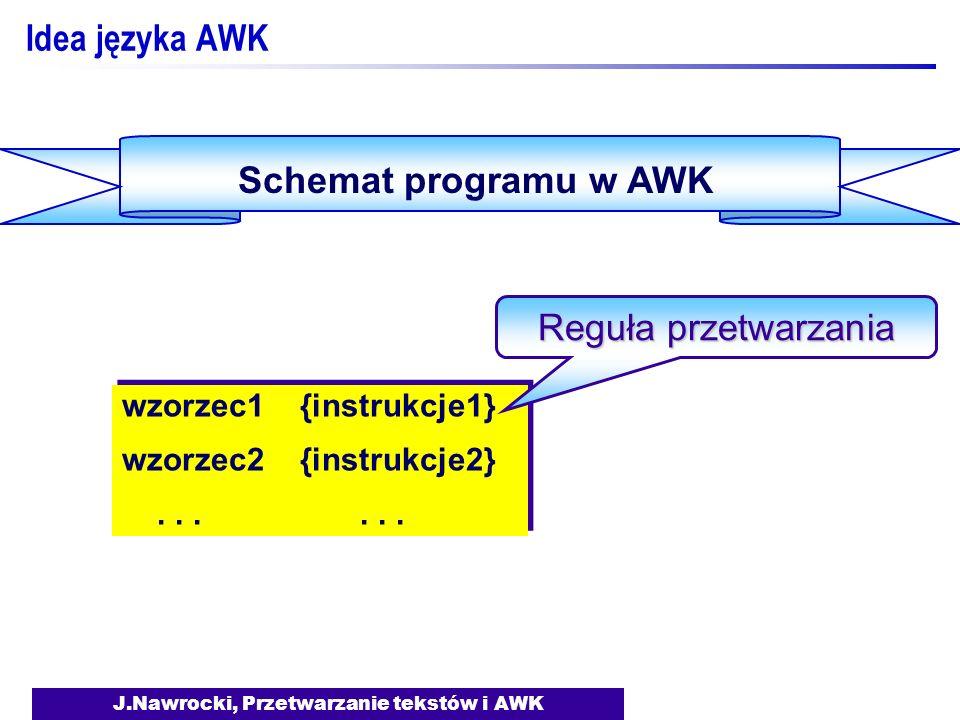 J.Nawrocki, Przetwarzanie tekstów i AWK Idea języka AWK Schemat programu w AWK wzorzec1 {instrukcje1} wzorzec2 {instrukcje2}...... wzorzec1 {instrukcj