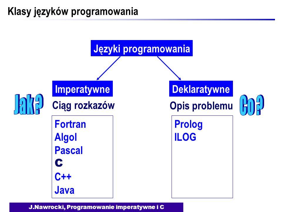 J.Nawrocki, Programowanie imperatywne i C Klasy języków programowania Języki programowania Ciąg rozkazów Opis problemu Fortran Algol Pascal C C++ Java Prolog ILOG ImperatywneDeklaratywne