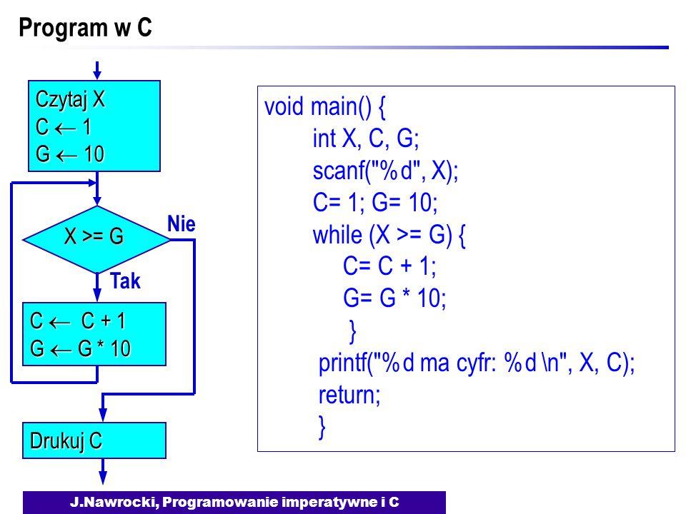 J.Nawrocki, Programowanie imperatywne i C Program w C Nie X >= G Tak C C + 1 G G * 10 Drukuj C Czytaj X C 1 G 10 void main() { int X, C, G; scanf( %d , X); C= 1; G= 10; while (X >= G) { C= C + 1; G= G * 10; } printf( %d ma cyfr: %d \n , X, C); return; }