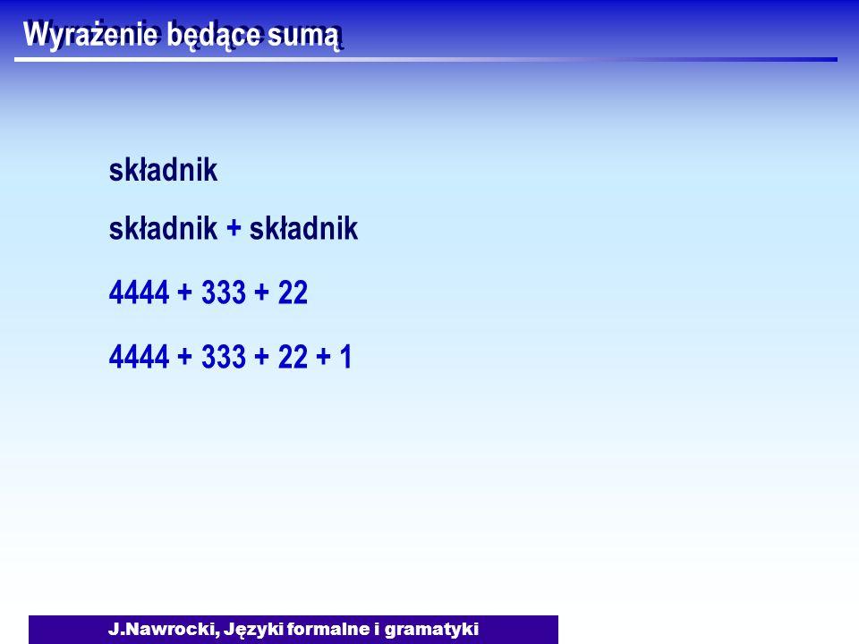J.Nawrocki, Języki formalne i gramatyki Wyrażenie będące sumą składnik składnik + składnik 4444 + 333 + 22 4444 + 333 + 22 + 1