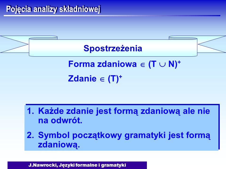 J.Nawrocki, Języki formalne i gramatyki Pojęcia analizy składniowej Spostrzeżenia Forma zdaniowa (T N) + Zdanie (T) + 1.Każde zdanie jest formą zdanio
