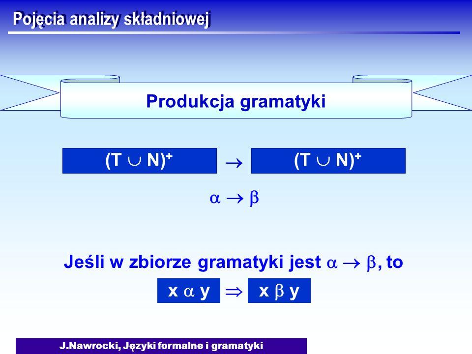 J.Nawrocki, Języki formalne i gramatyki Pojęcia analizy składniowej Produkcja gramatyki (T N) + (T N) + Jeśli w zbiorze gramatyki jest, to x y
